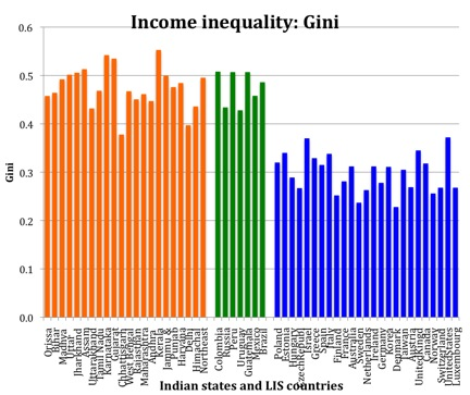 income inequality essays Income inequality essays what is income inequality according to mcconnell and brue, authors of microeconomics the 14th edition, income inequality is the unequal.